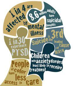 mental illness1